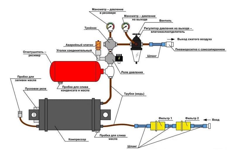 Схема для сборки компрессора своими руками