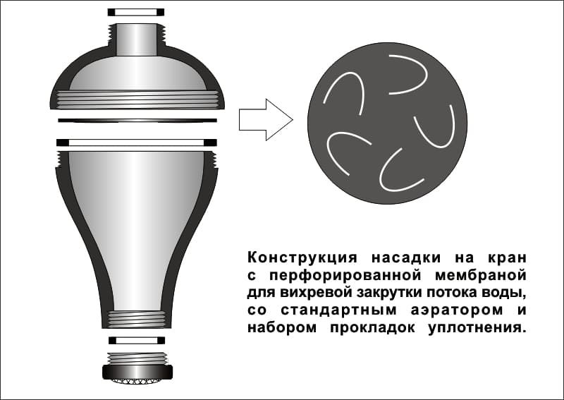 Вихревой фильтр