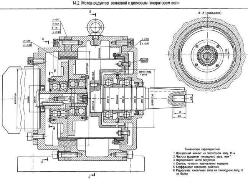 Схема волнового редуктора