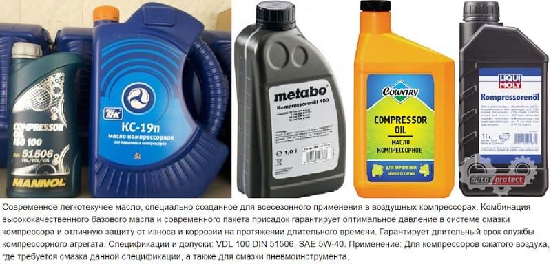 Выбор масла для компрессора