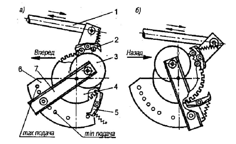 Конструкция храпового механизма