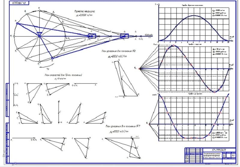 Кинематический анализ КПМ
