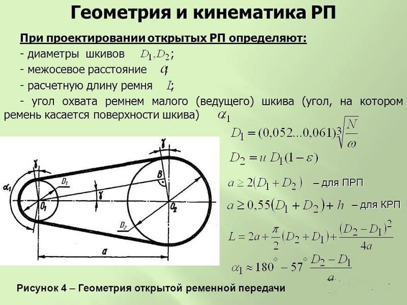 Расчет диаметра