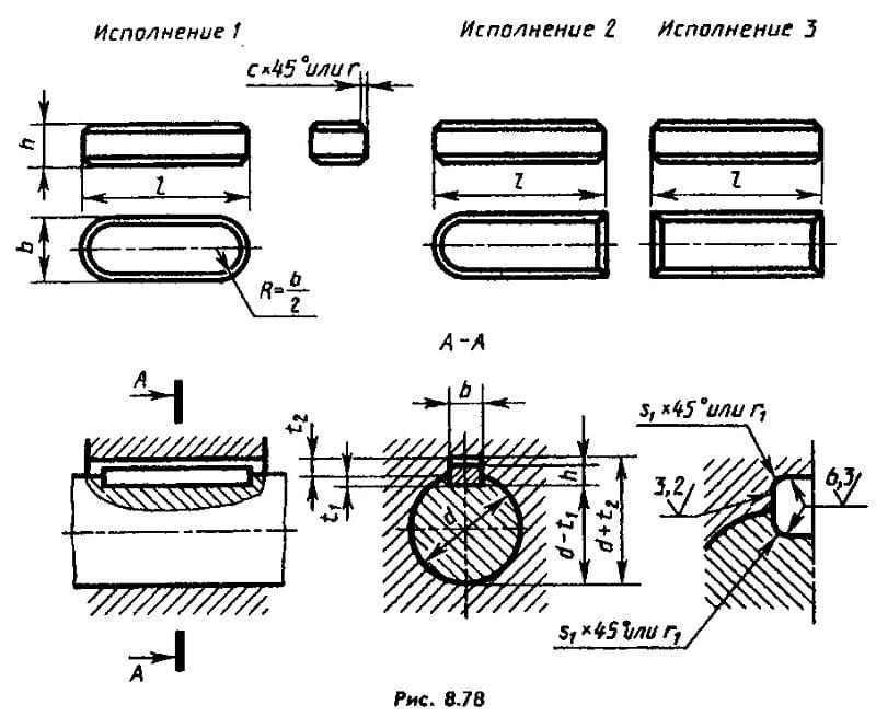 Пример чертежа шпоночного соединения