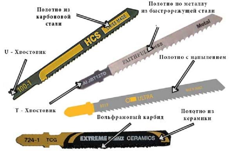 Маркировка ножовочного полотна