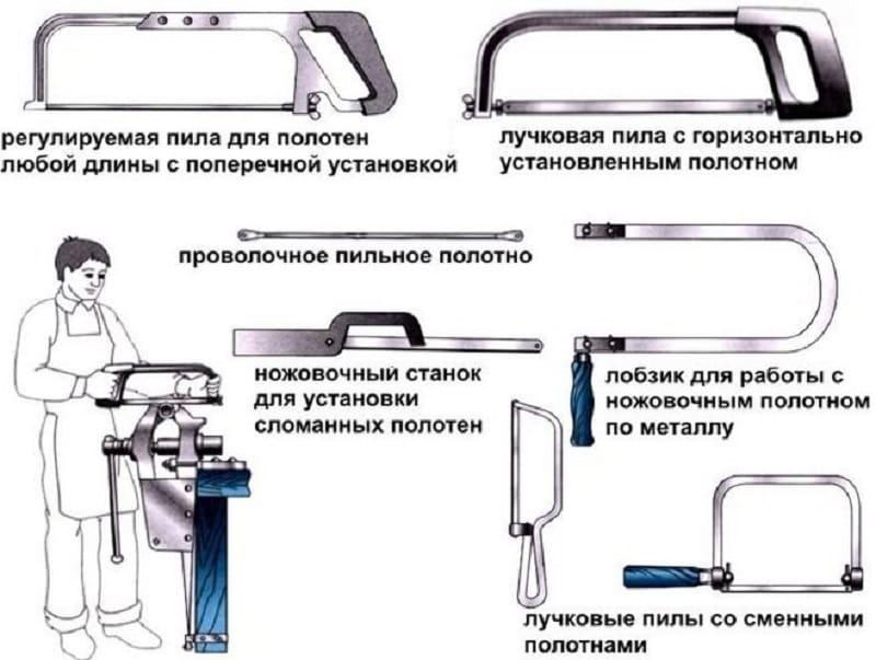 Разновидности инструмента с ножовочным полотном
