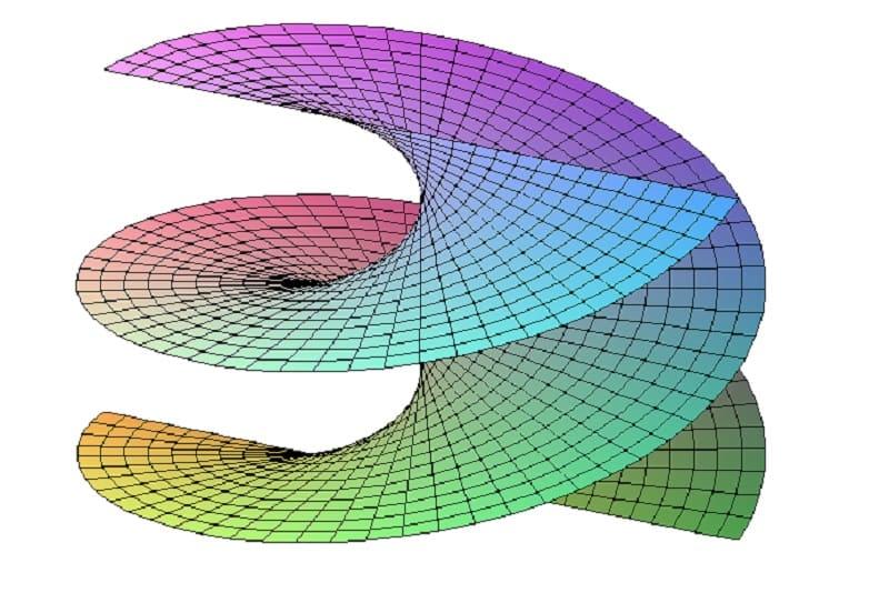 Линейчатые поверхности