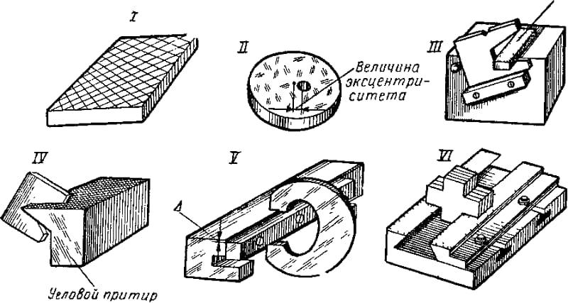 Притиры для плоских поверхностей
