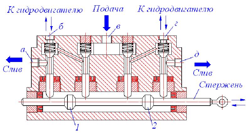 Клапанный гидравлический распределитель