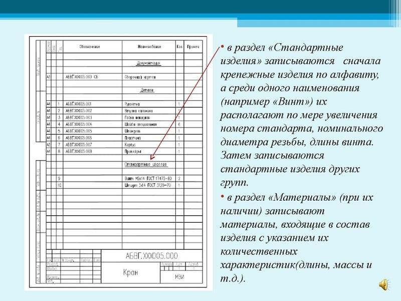 """Заполнение разделов """"Стандартные изделия"""" и """"Материалы"""""""