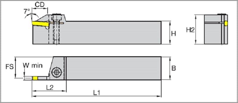 Прорезные канавочные резцы серии A3, A4