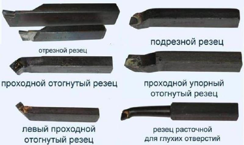 Классификация резцов