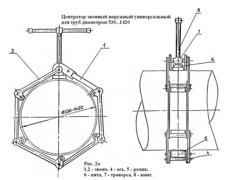 Схема строения центратора