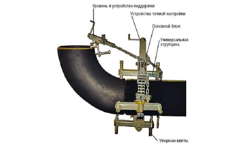 Порядок установки центратора на трубу