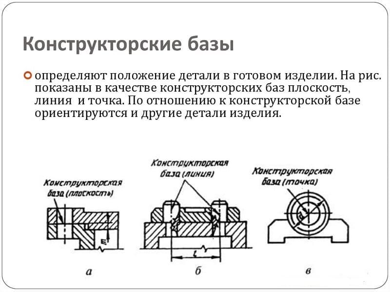 Конструкторские базы
