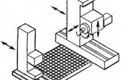 Компоновка горизонтально-расточных станков группы В