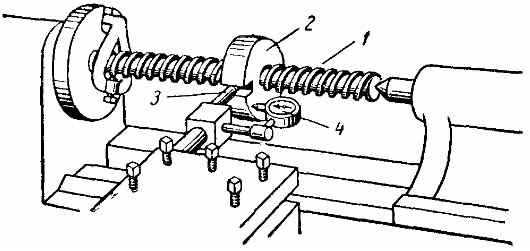 Проверка точности шага ходового винта