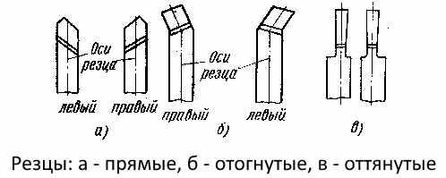 Конструкция головки резца