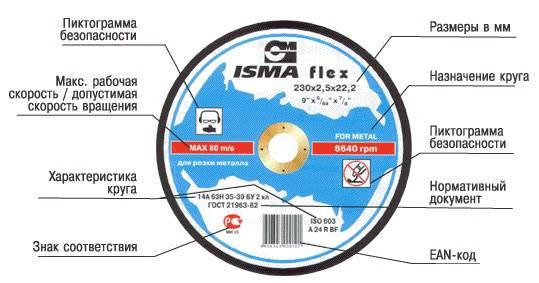 Расшифровка этикетки шлифовального круга