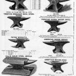 Виды наковален, произведенные M. & H. Armitage & Co.