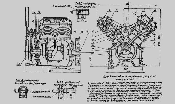Подробный и поперечный разрезы компрессора