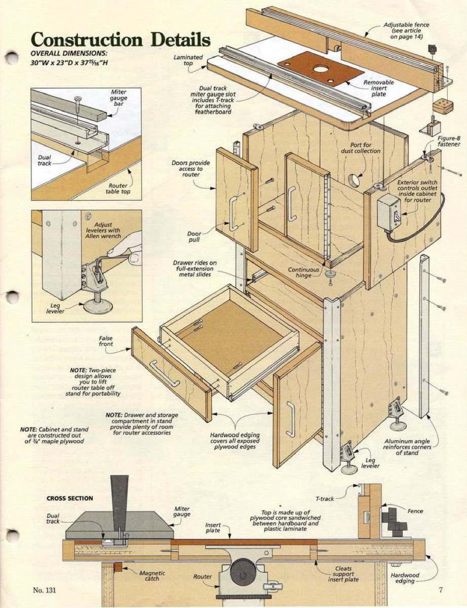 Устройство фрезерного стола