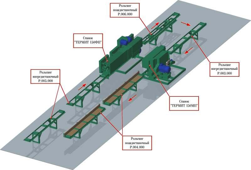 Компоновка расположения станков и дополнительного оборудования
