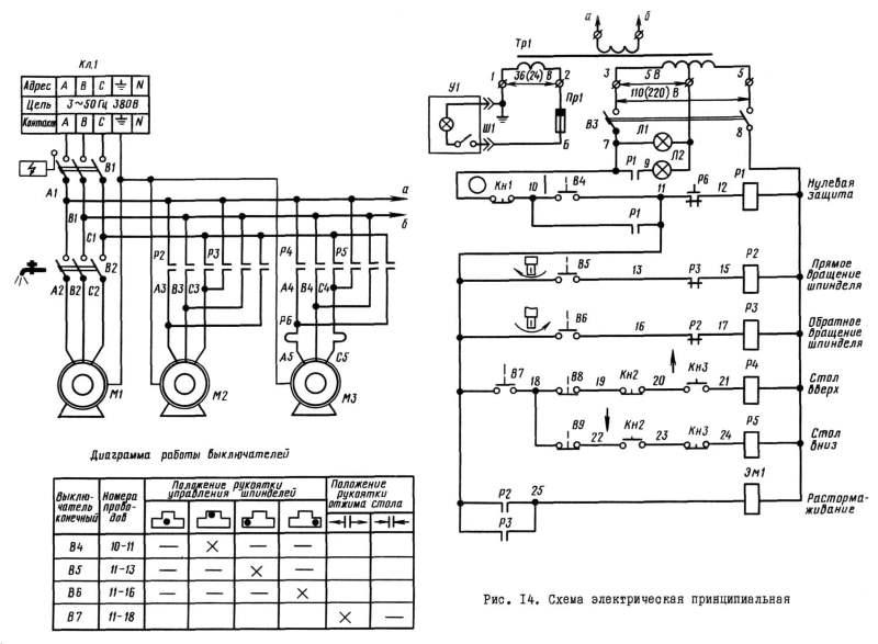 Электрическая схема станка 2л53у
