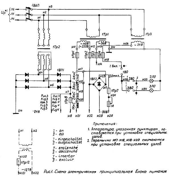 Схема питания станка 1516