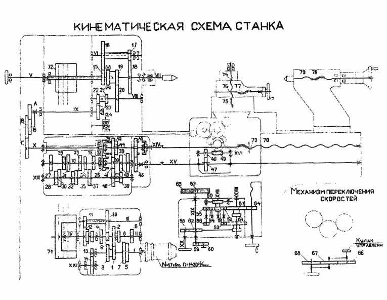 Токарный станок 1П611 технические характеристики, инструкция