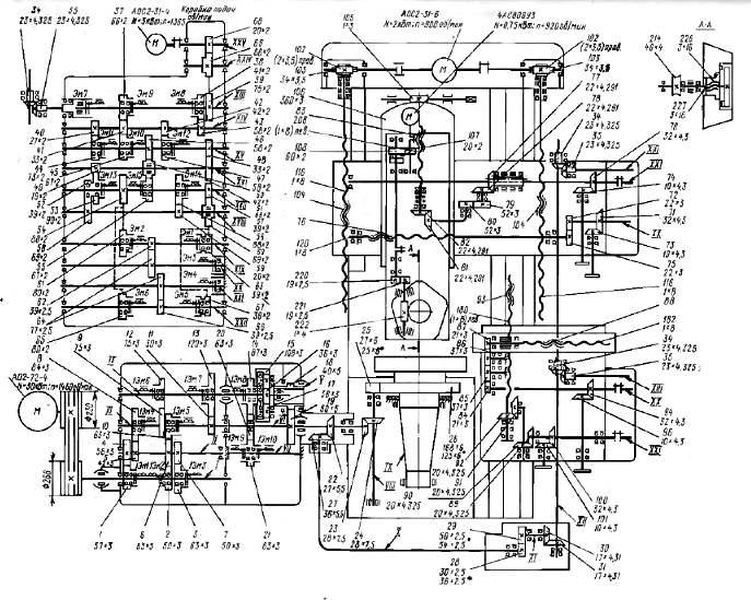 Кинематическая схема станка 1512