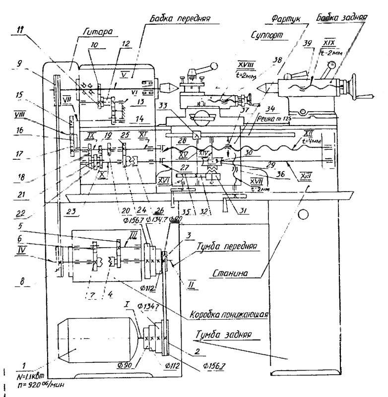 Кинематическая схема токарного станка ТВ-7