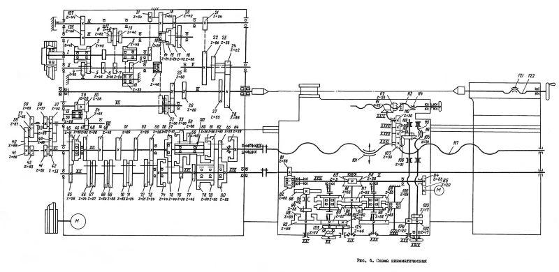 Кинематическая схема станка 1М63