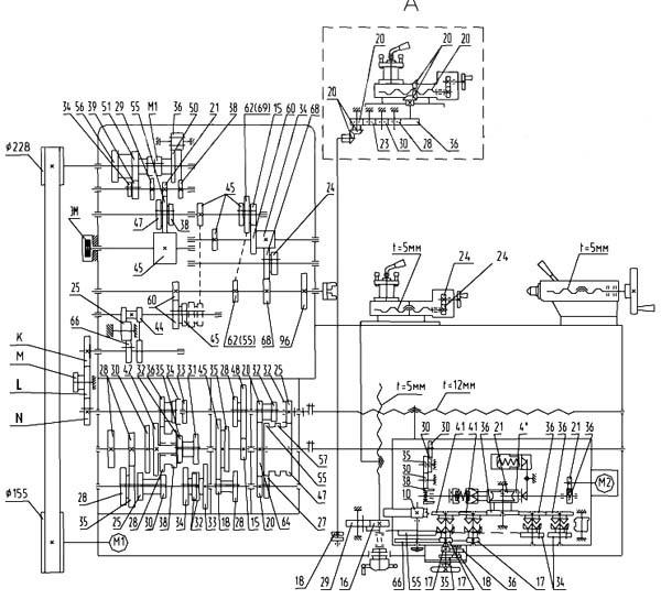 Кинематическая схема станка ГС526У