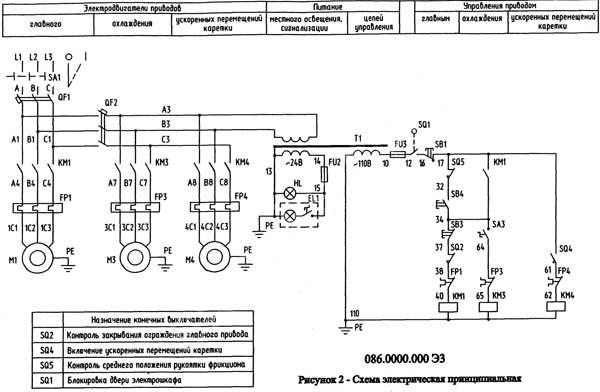 Электрическая схема станка ГС526У