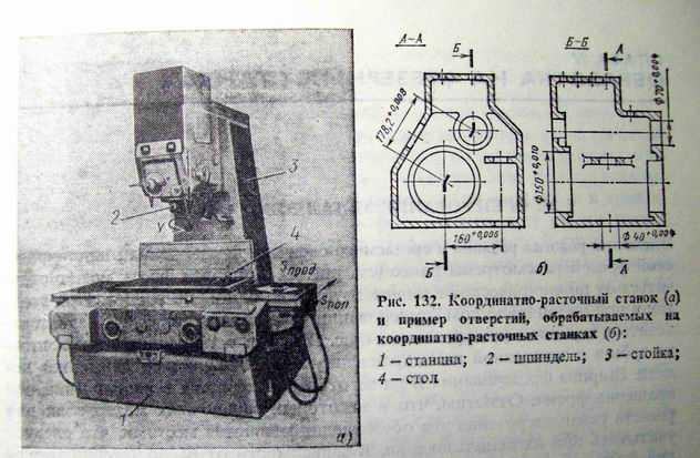 Составные части станка и пример обрабатываемых отверстий
