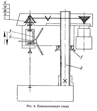 Шкив для сверлильного станка 2м112