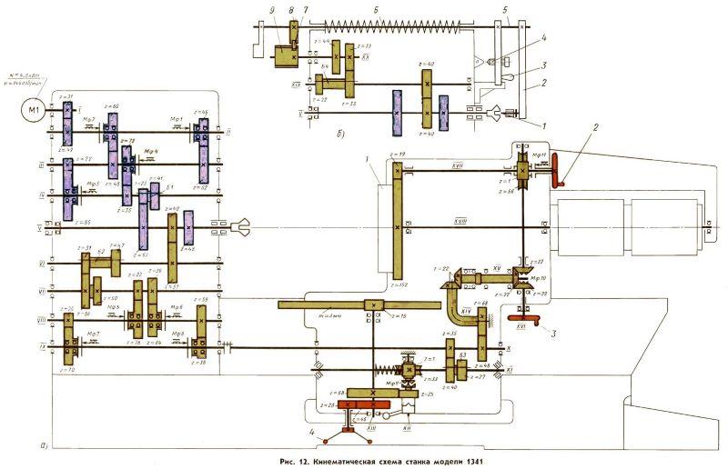 Кинематическая схема токарно-револьверного станка 1341