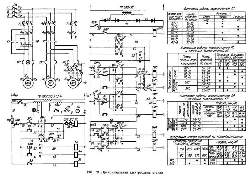 Электрическая схема токарно-револьверного станка 1341