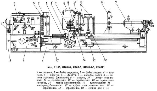 Устройство токарно-винторезного станка 1Н65