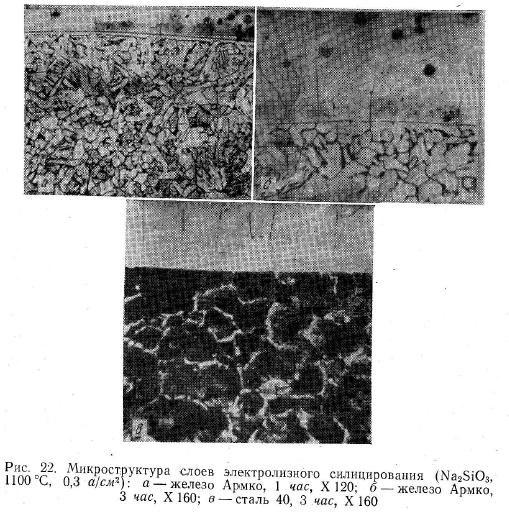 Микроструктура слоев электролизного силицирования
