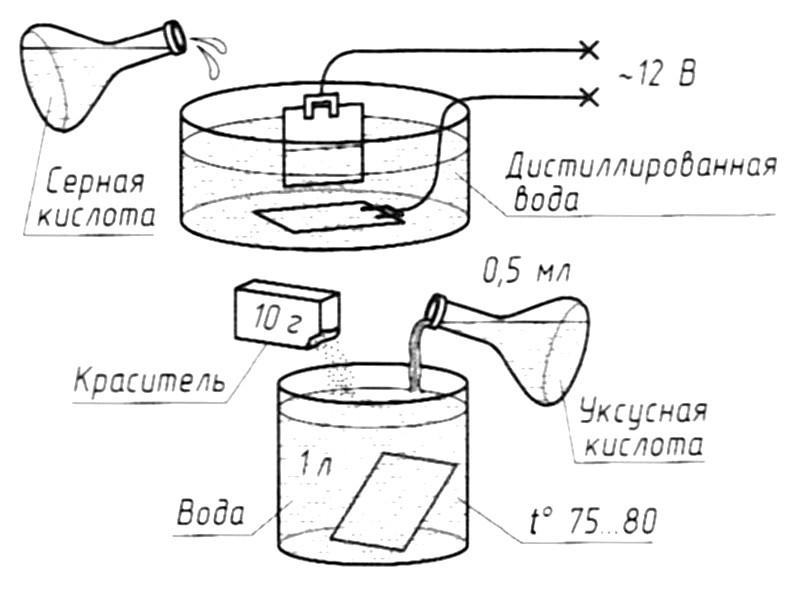 Анодирование алюминия в домашних условиях (черное) технология