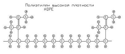 Структура полиэтилена