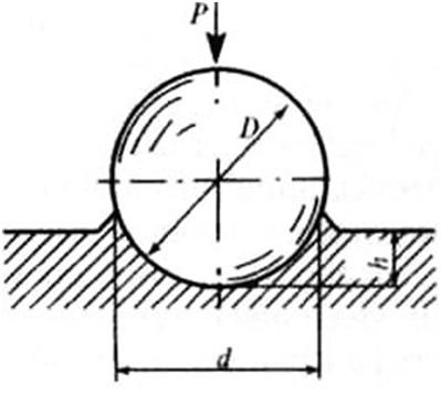 Условное изображение принципа испытания