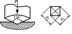 Измерение твердости металлов методы Бринелля, Роквелла, Виккерса