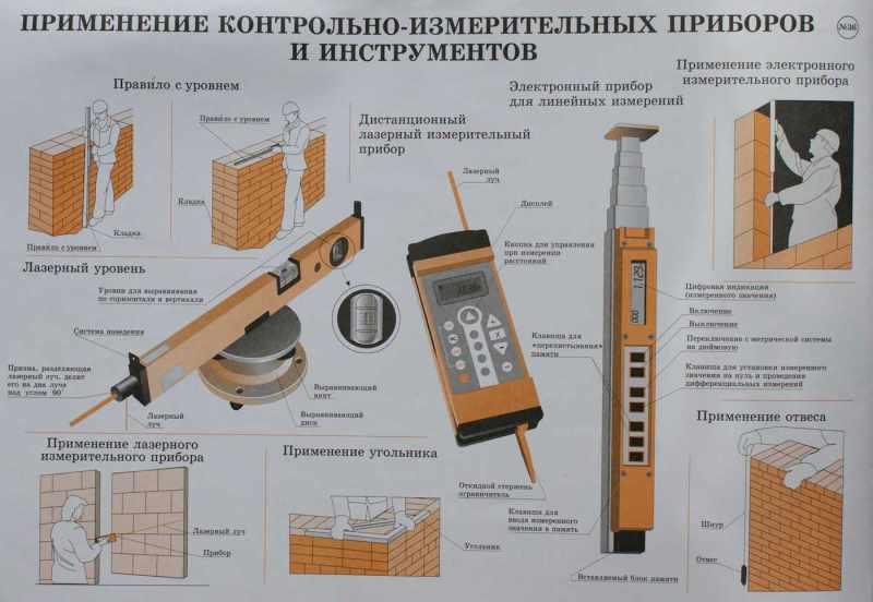 Применение измерительного инструмента