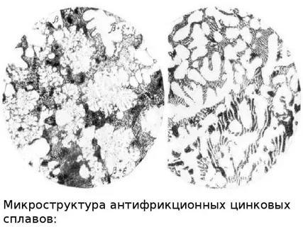 Микроструктура цинковых антифрикционных сплавов