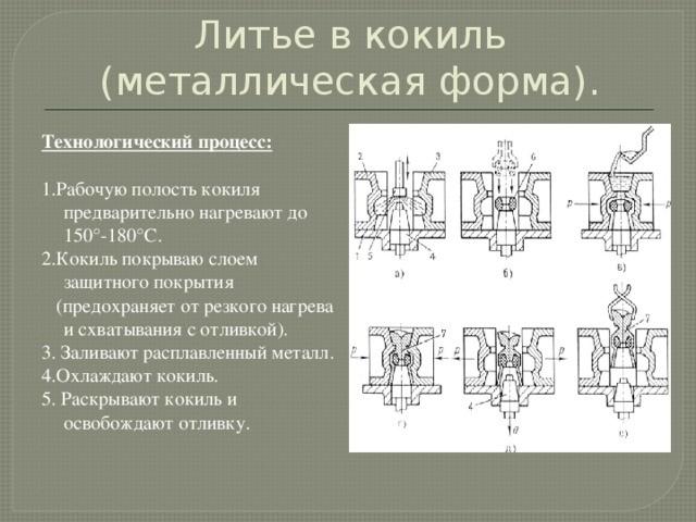 Технологический процесс литья в кокиль