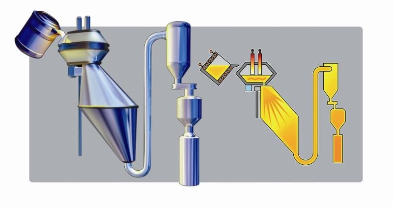 Принцип порошковой металлургии
