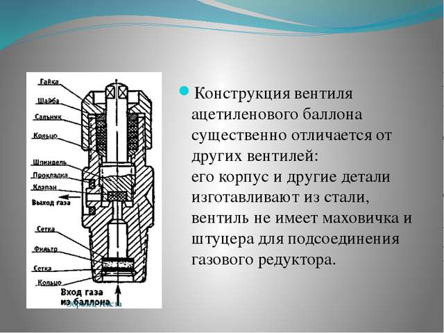 Строение вентиля ацетиленового баллона
